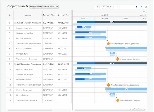 Manage and report on ordering activity